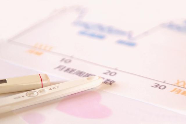 不妊治療と基礎体温の関係 - 名古屋市南区不妊治療専門山口レディスクリニック院長ブログ