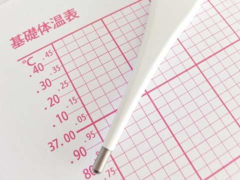 基礎体温で35度台、低体温の方は要注意!_名古屋市不妊治療_山口レディスクリニック